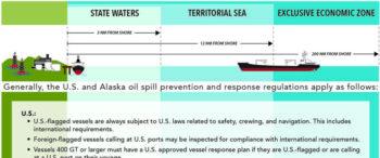 Arctic Alaska Spill Prevention and Response Primer